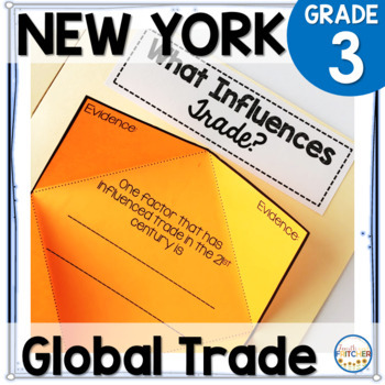 NYS Grade 3 SS Inquiry: Global Trade