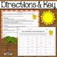 NYS Grade 4 Math Module 7 Task Cards