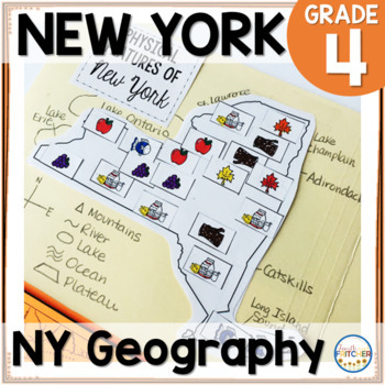 NYS Grade 4 SS Inquiry: New York Geography