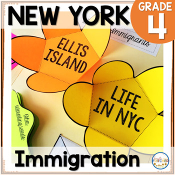 NYS Grade 4 SS Inquiry: Immigration