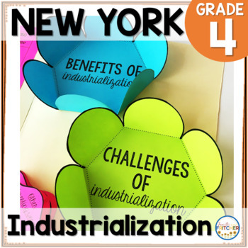 NYS Grade 4 SS Inquiry: Industrialization