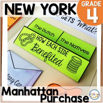 NYS Grade 4 Social Studies Inquiry: Manhattan Purchase