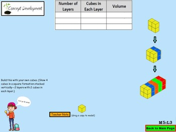 NYS Grade 5 Math Module 5 Topic A  Lessons 1-3