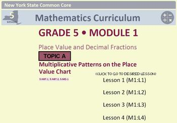 NYS Grade 5 Module 1 Topic A Lessons 1-4