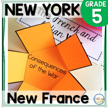 NYS Grade 5 SS Inquiry: New France
