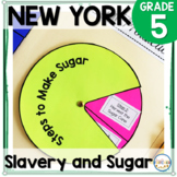NYS Grade 5 Social Studies Inquiry: Slavery and Sugar