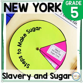 NYS Grade 5 SS Inquiry: Slavery and Sugar