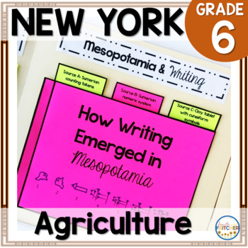 NYS Grade 6 SS Inquiry: Agriculture