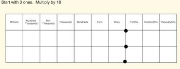 NYS Math Module 1 Lesson 2