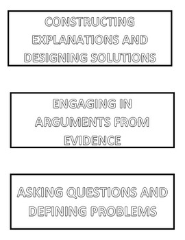 NYS NGSS SCIENCE AND ENGINEERING PRACTICES CARDS