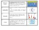 """NYS Regents Earth Science """"Insolation, Weather, and Climate"""" Vocabulary Strips"""