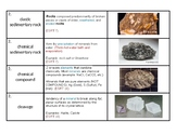 "NYS Regents Earth Science ""Rocks & Minerals"" Vocabulary Strips"