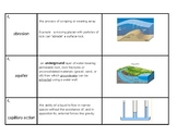 "NYS Regents Earth Science ""Surface Processes"" Vocabulary Strips"