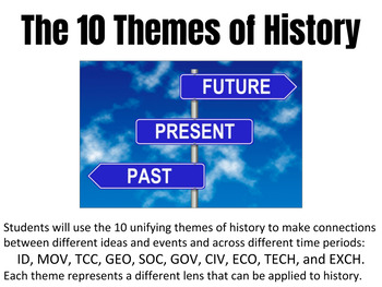 NYS Social Studies Framework - 10 Unifying Themes of History - Posters