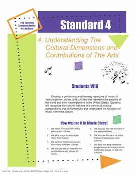 NYS Standards in Music Bulletin Board