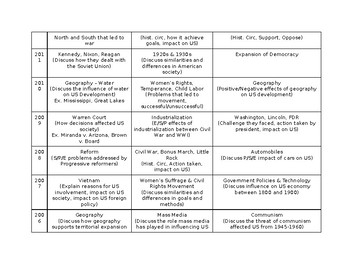 NYS US History DBQ List 2004-present