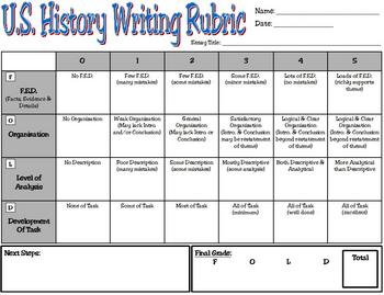 historical essay rubric Students wrote 2 essays: historical fiction essay and response to literature essay  all students received instructional rubrics that articulated the criteria and.