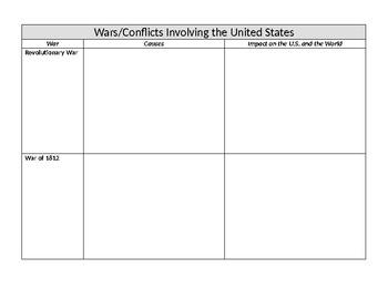 NYS US History Regents Wars Graphic Organizer