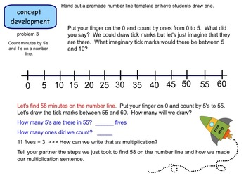 NYS math Module 2 topic a lesson 1-5 condensed