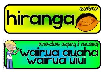 NZ Curriculum Key Competencies & Values {Display Labels}