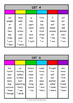 NZ Essential Spelling Lists  -  Board Game