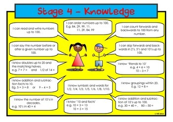 NZ Maths Posters (Stage 4, 5 and 6)