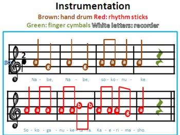 Nabe, Nabe, Soku, Nuke - teaching Re, improvisation, and recorder