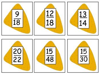Nacho Math Center: Simplest Form