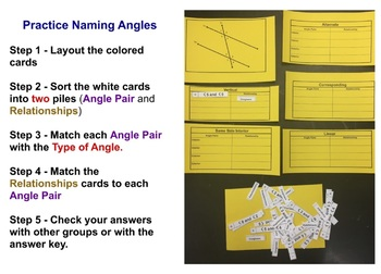 Name Angles formed by Parallel Lines Cut by a Transversal - Card Sort