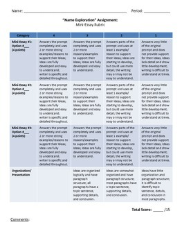 Name Essay Assignment Rubric