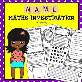 Maths Project Names No Prep AUS UK