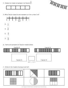 Name, Model, and Compare Fractions SOL 3.3abc