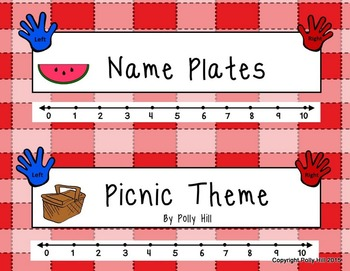 Name Plates:  Picnic Theme in Red (EDITABLE!)