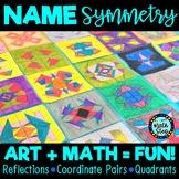 Math Art Activity Name Symmetry | Transformations Reflecti