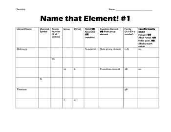 Name That Element!- Getting to Know the Periodic Table