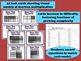 Name That Equation - fraction multiplication task cards + printables set