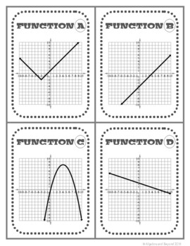 Name That Function - Characteristics of Graphs