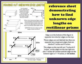 Name That Length - analyzing irregular prisms task cards + printables (set b)