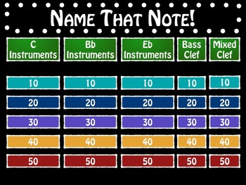 Name That Note Beginning Band Jeopardy