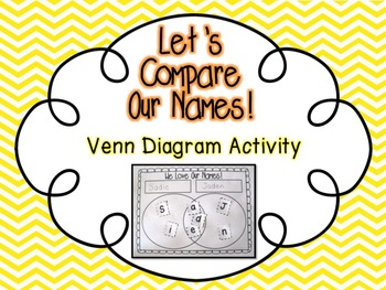 Let's Compare Our Names: Venn Diagram Activity
