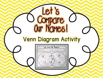 Let's Compare Our Names: Venn Diagram Activity
