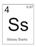 Name Your Element