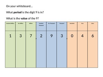 Name and Write Numbers using a Place Value Chart