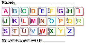Name in Numbers