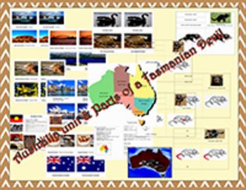 Name that Country- Australia Bundle