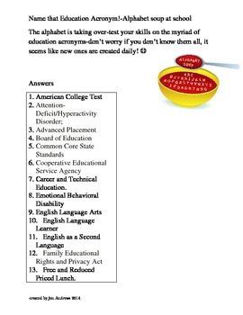 Name that Education Acronym!  Professional Development Resource