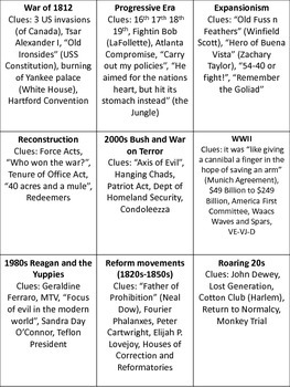 """""""Name that Era"""" (whole) AP US History review game"""