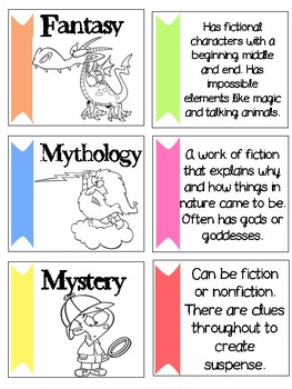 Name that Genre! Task Cards