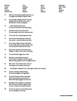 Canterbury Tales:  Name that Pilgrim Quiz