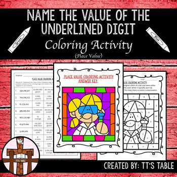 Name the Value of the Underlined Digit Coloring Activity